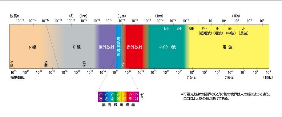 2021.10.30-31 福島でのワークショップ